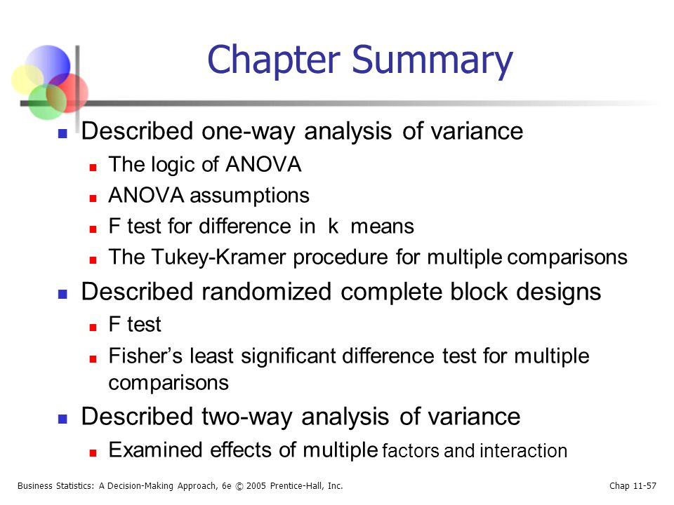 Chapter Summary Described one-way analysis of variance