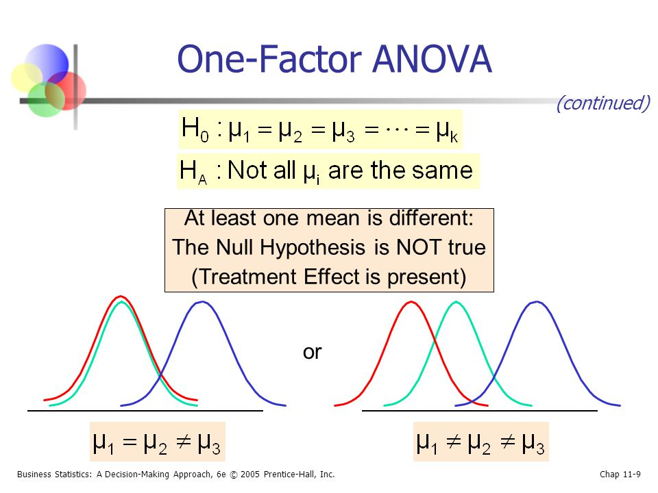 One-Factor ANOVA At least one mean is different: