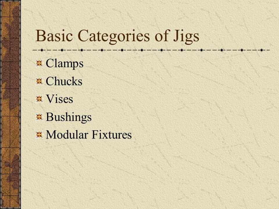 Basic Categories of Jigs