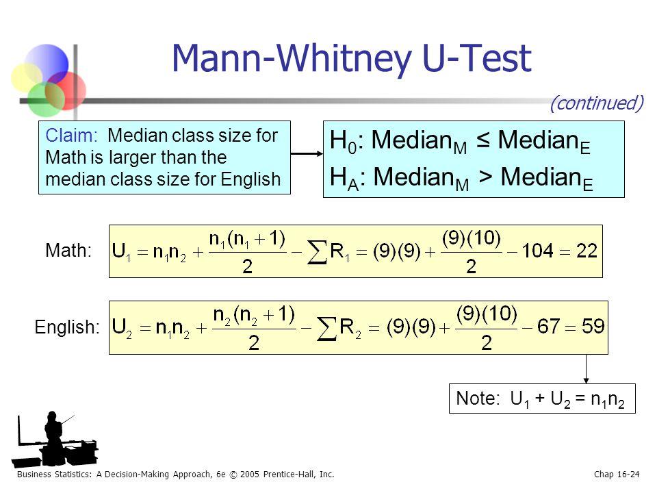 Mann-Whitney U-Test H0: MedianM ≤ MedianE HA: MedianM > MedianE
