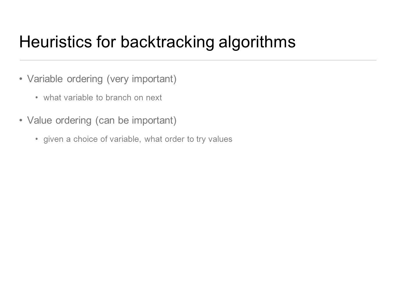Heuristics for backtracking algorithms