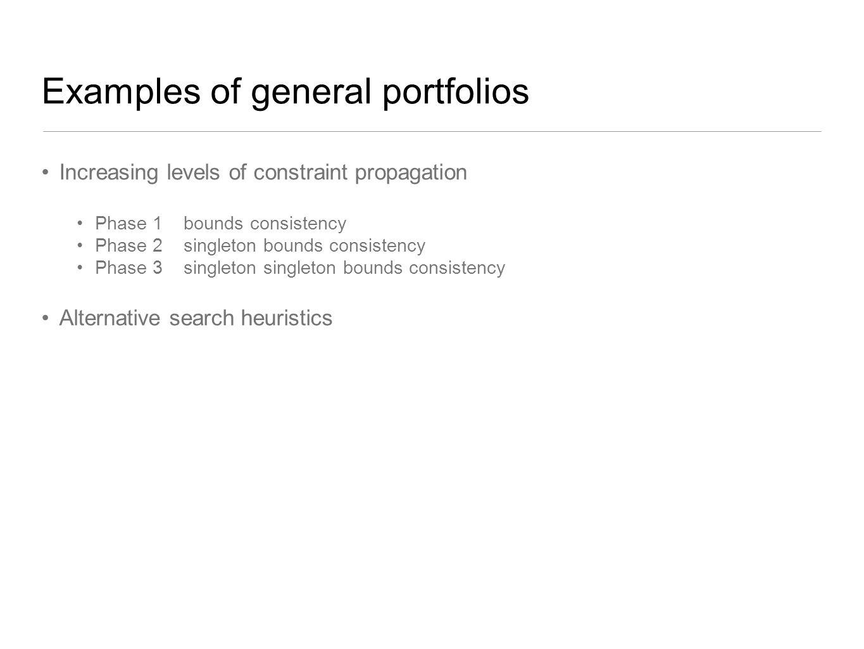Examples of general portfolios