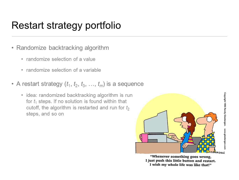 Restart strategy portfolio