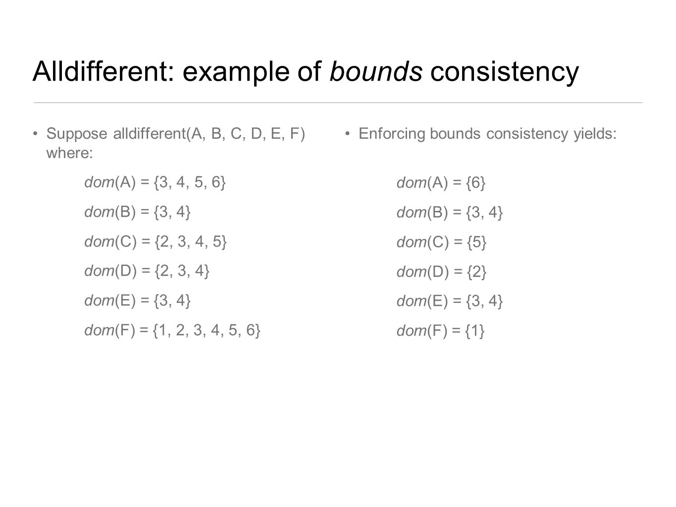 Alldifferent: example of bounds consistency