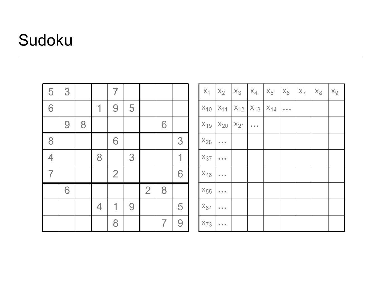 Sudoku 5 3 7 6 1 9 8 4 2 … x1 x2 x3 x4 x5 x6 x7 x8 x9 x10 x11 x12 x13
