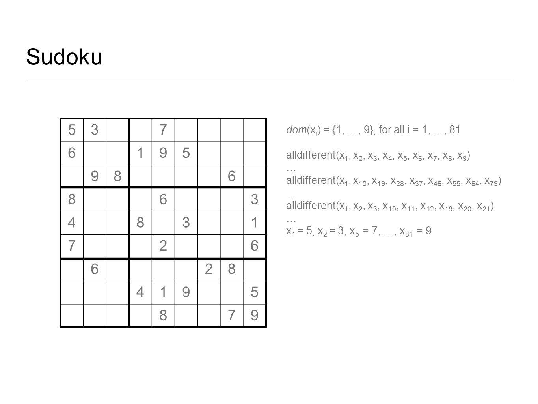 Sudoku 5 3 7 6 1 9 8 4 2 dom(xi) = {1, …, 9}, for all i = 1, …, 81