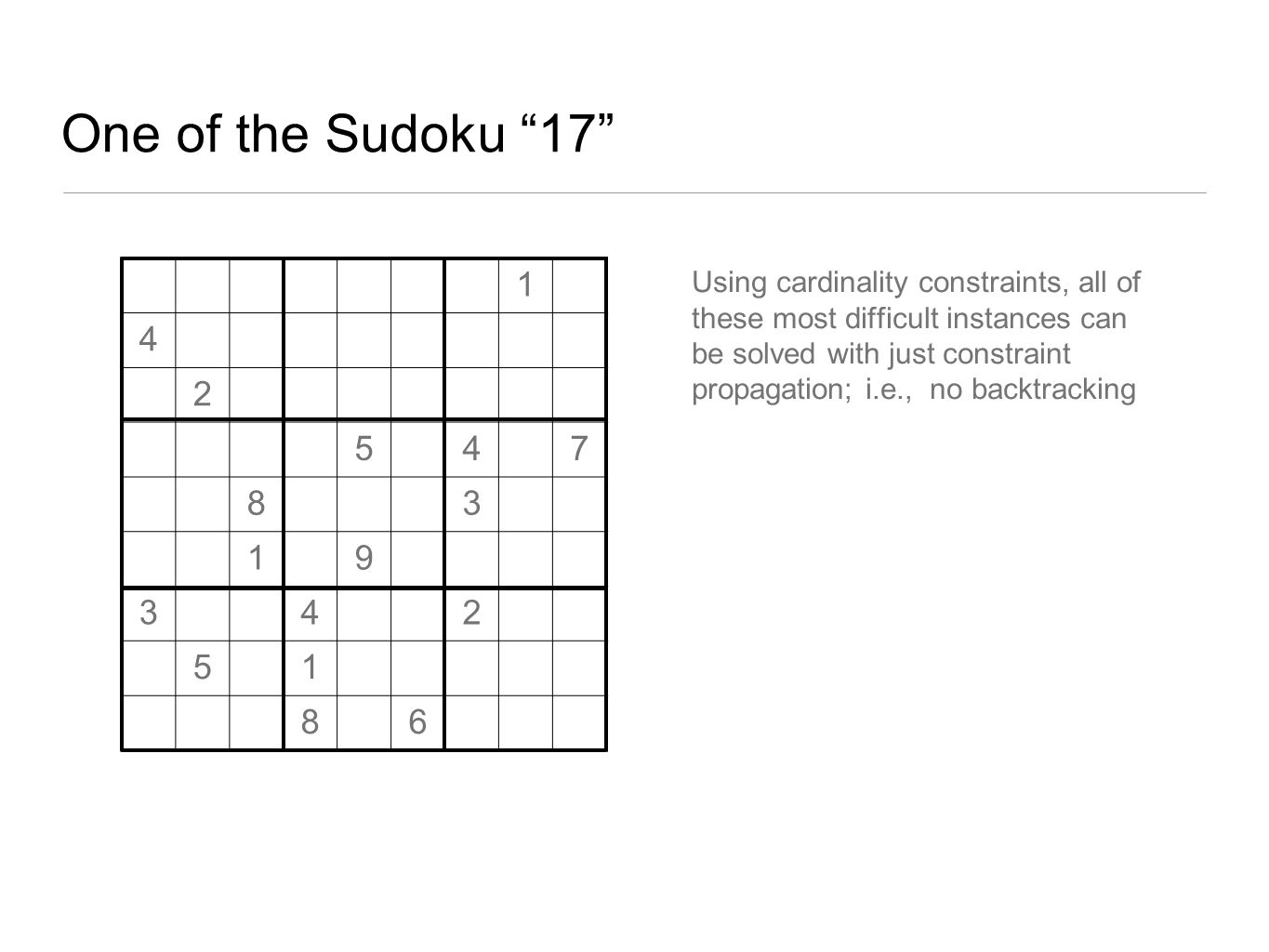 One of the Sudoku 17 1. 4. 2. 5. 7. 8. 3. 9. 6.