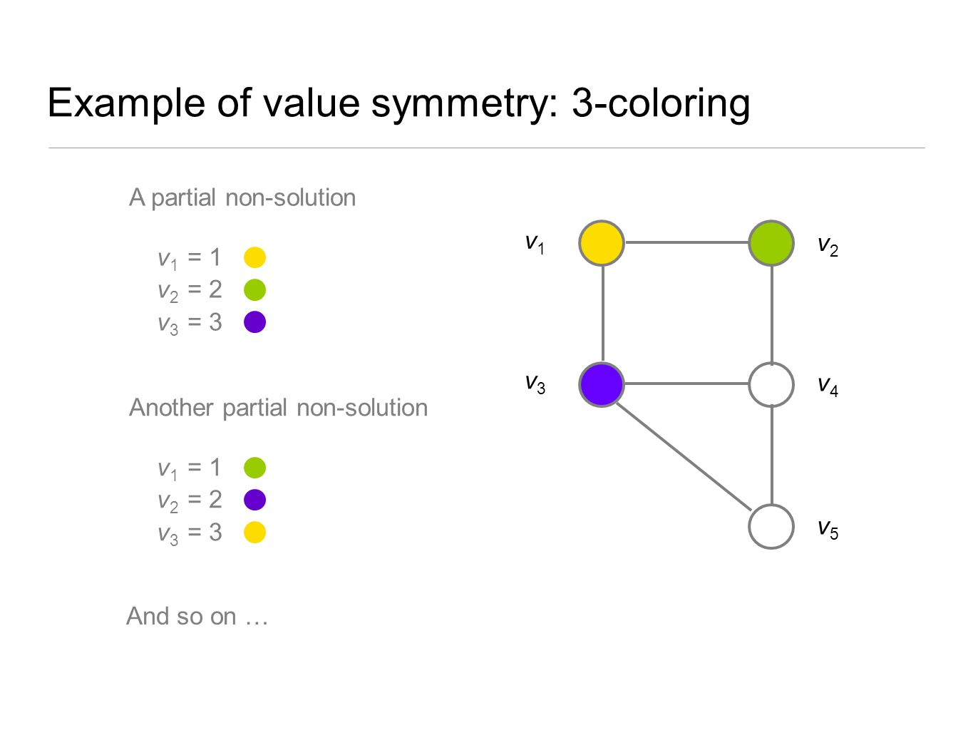 Example of value symmetry: 3-coloring