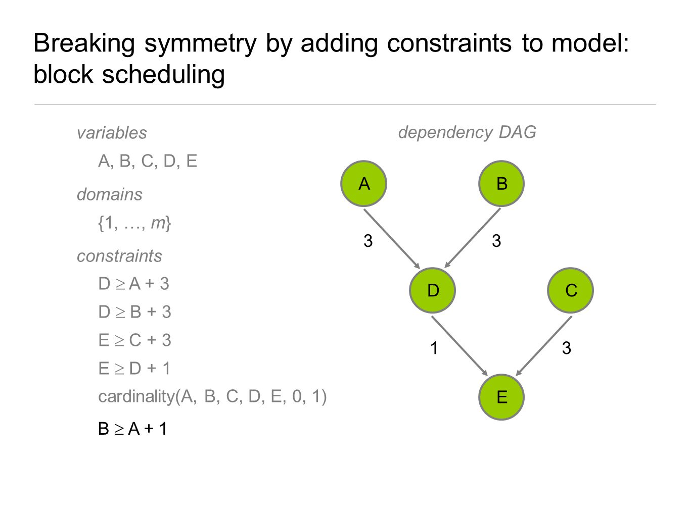 Breaking symmetry by adding constraints to model: block scheduling