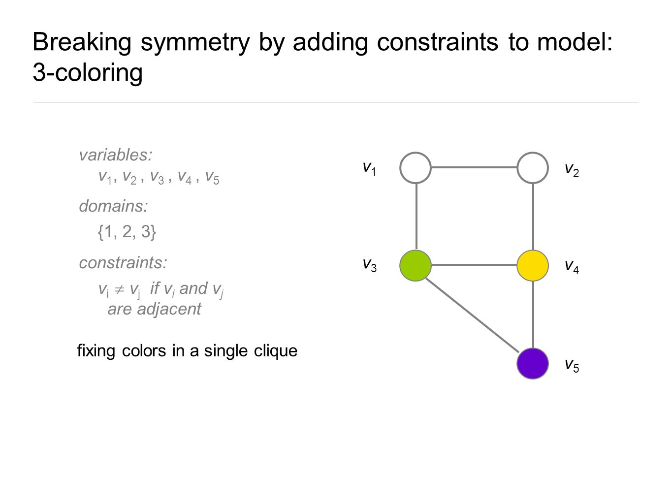 Breaking symmetry by adding constraints to model: 3-coloring