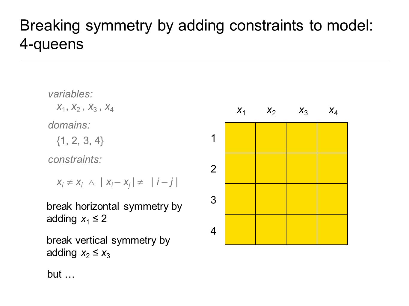 Breaking symmetry by adding constraints to model: 4-queens