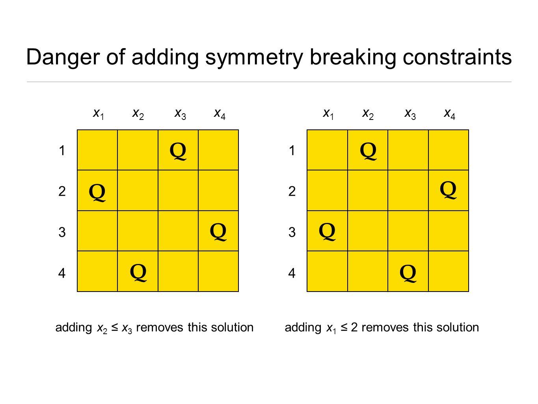 Danger of adding symmetry breaking constraints