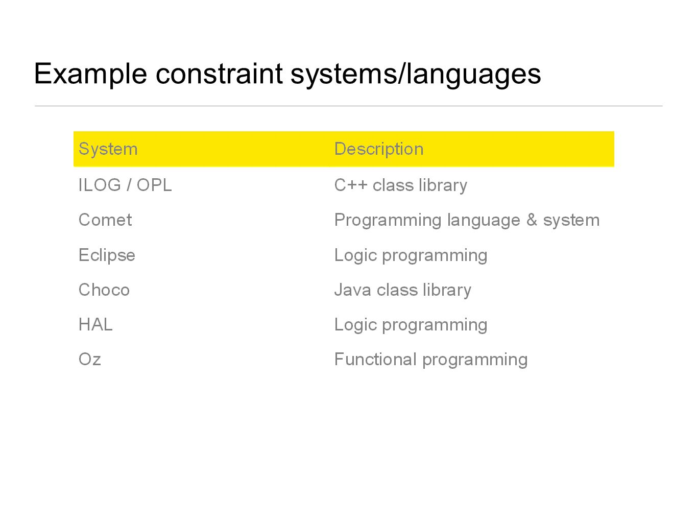 Example constraint systems/languages