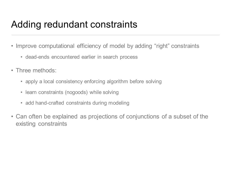 Adding redundant constraints