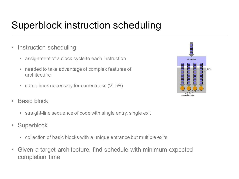Superblock instruction scheduling