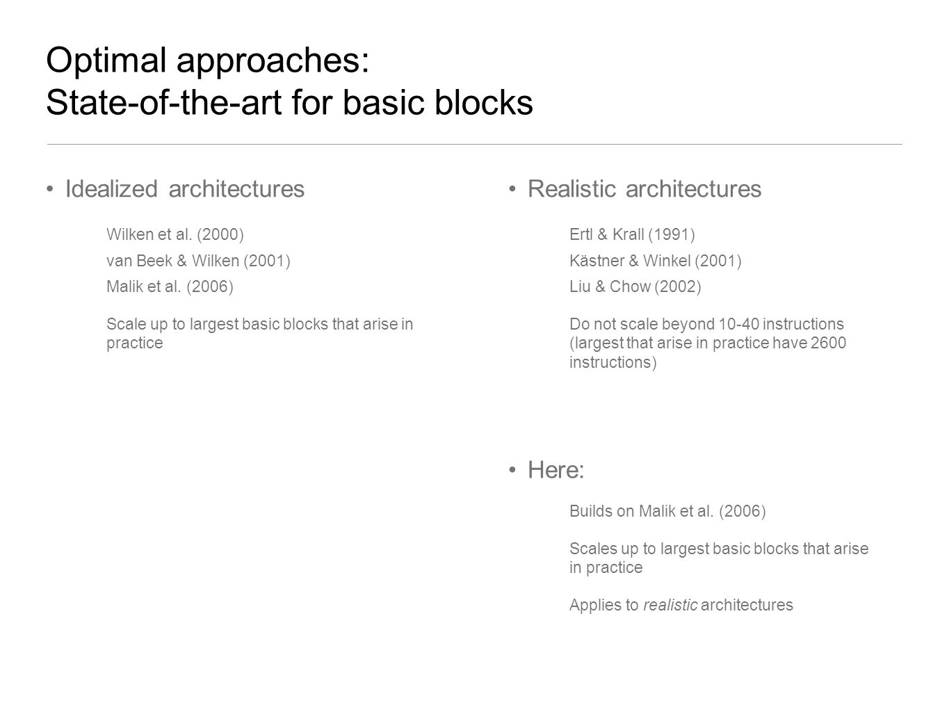 Optimal approaches: State-of-the-art for basic blocks