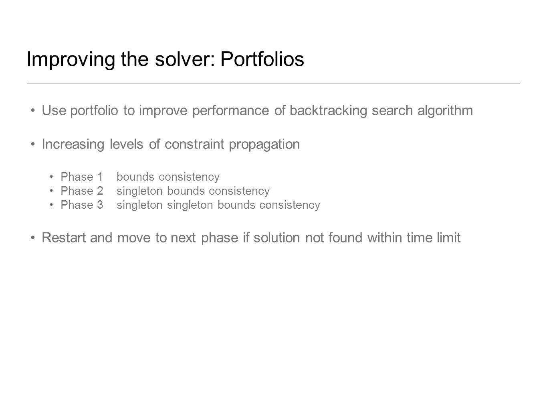 Improving the solver: Portfolios