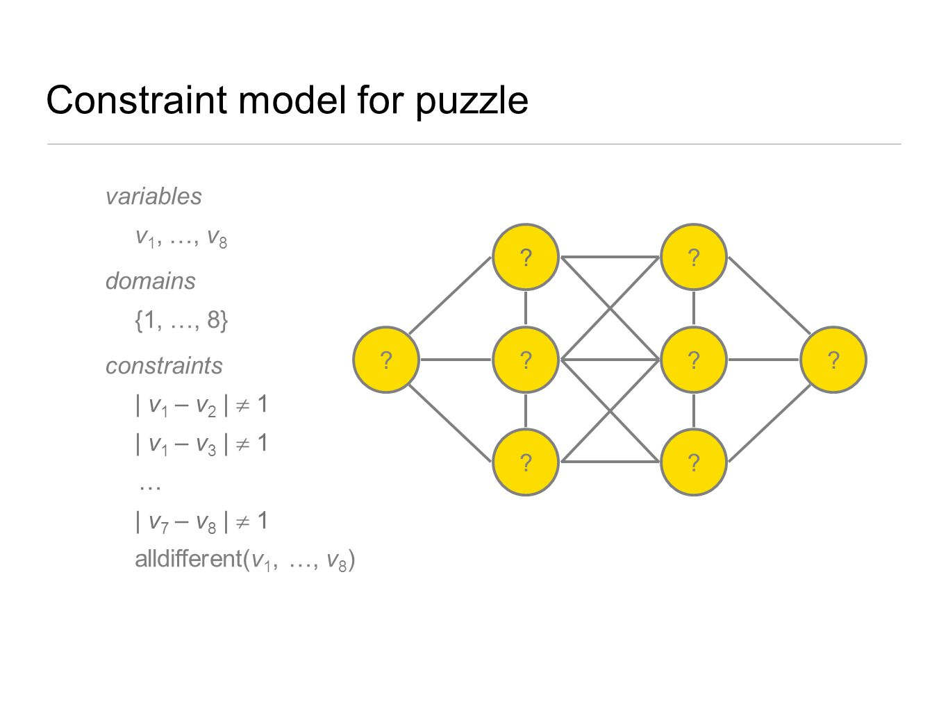 Constraint model for puzzle