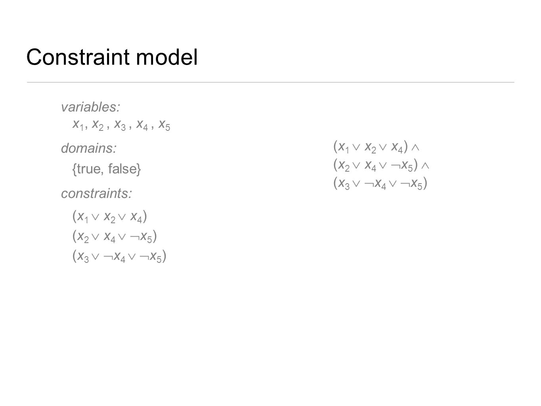 Constraint model variables: x1, x2 , x3 , x4 , x5 domains: