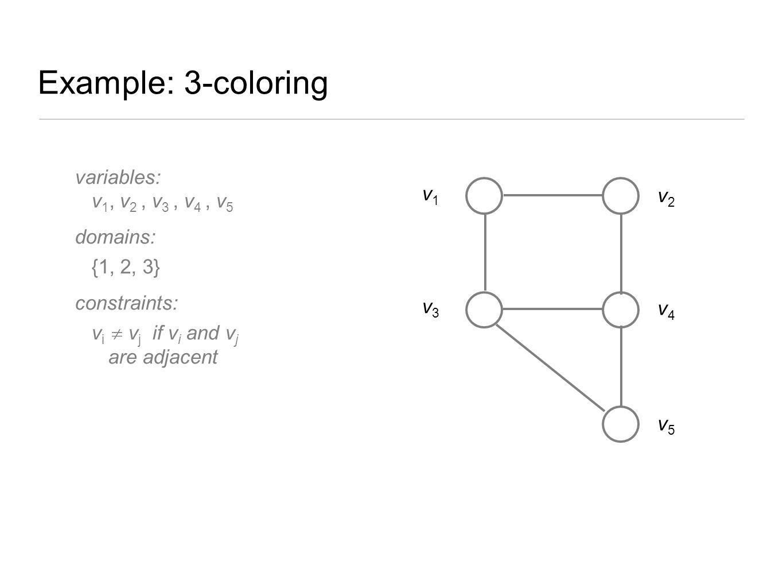 Example: 3-coloring variables: v1, v2 , v3 , v4 , v5 v1 v2 domains: