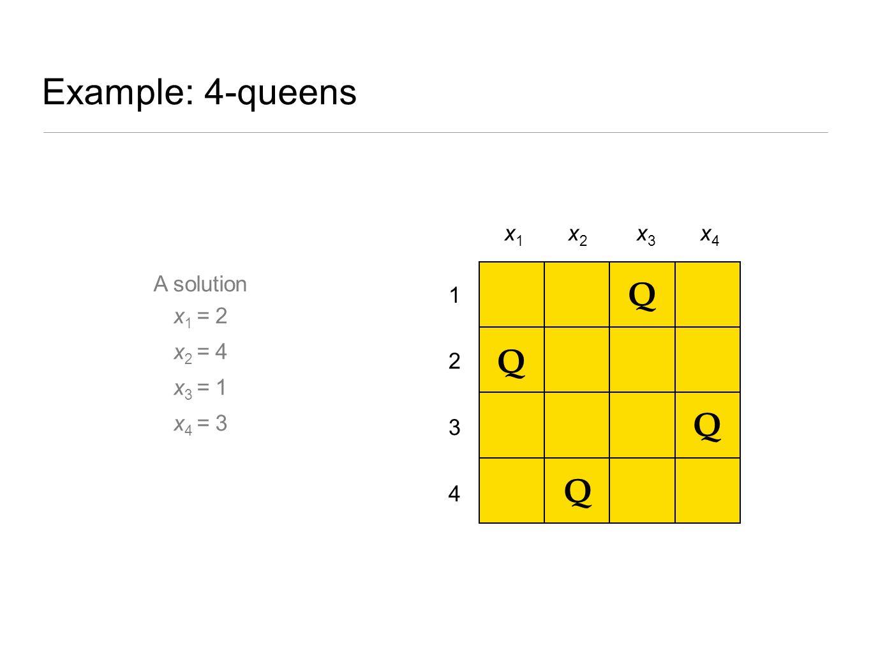 Example: 4-queens Q Q Q Q x1 x2 x3 x4 A solution x1 = 2 x2 = 4 x3 = 1