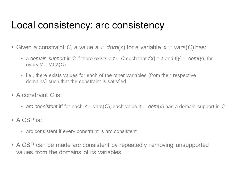 Local consistency: arc consistency