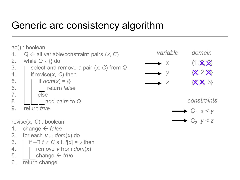 Generic arc consistency algorithm