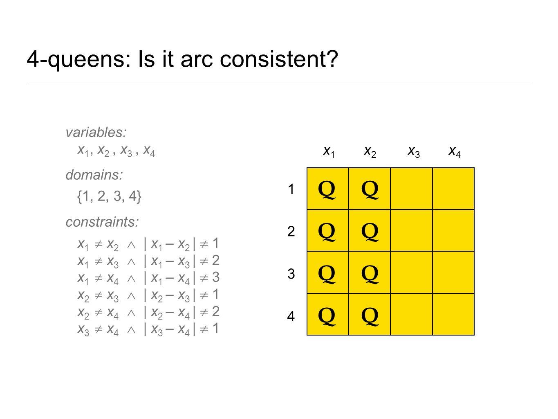 4-queens: Is it arc consistent