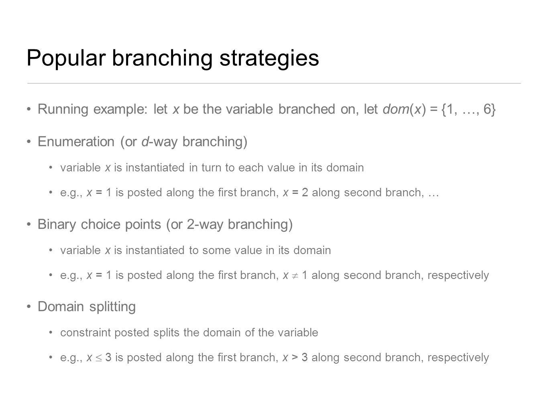Popular branching strategies