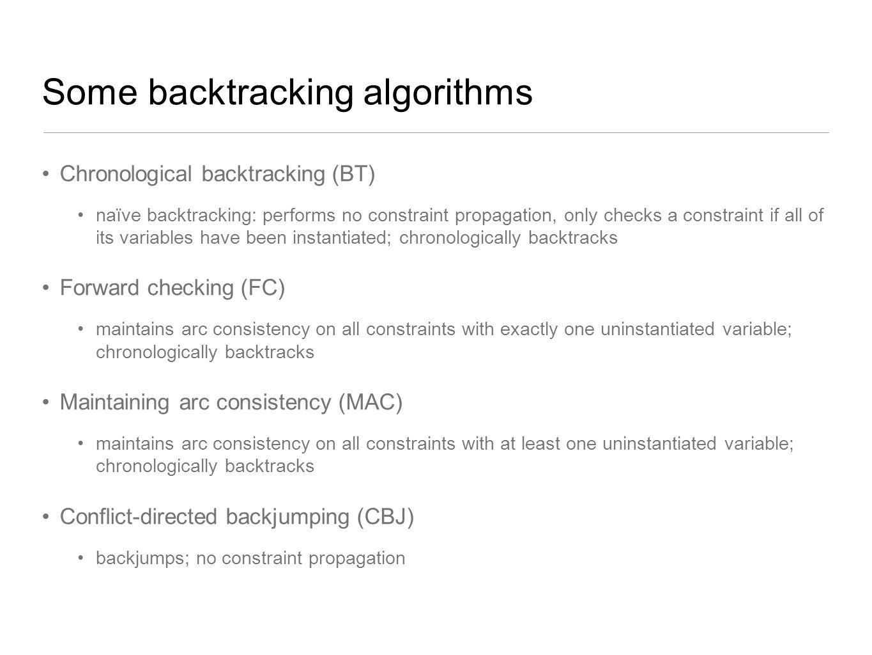 Some backtracking algorithms