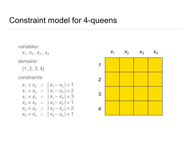 Constraint model for 4-queens