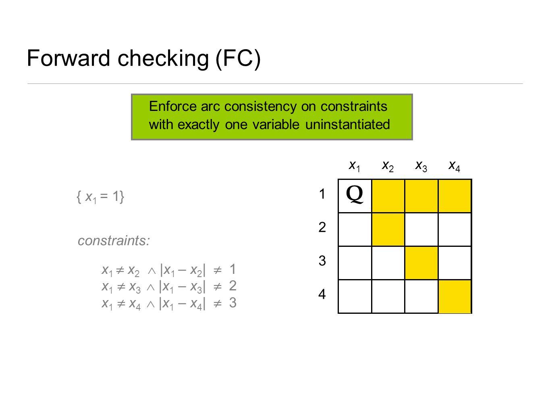 Forward checking (FC) Q