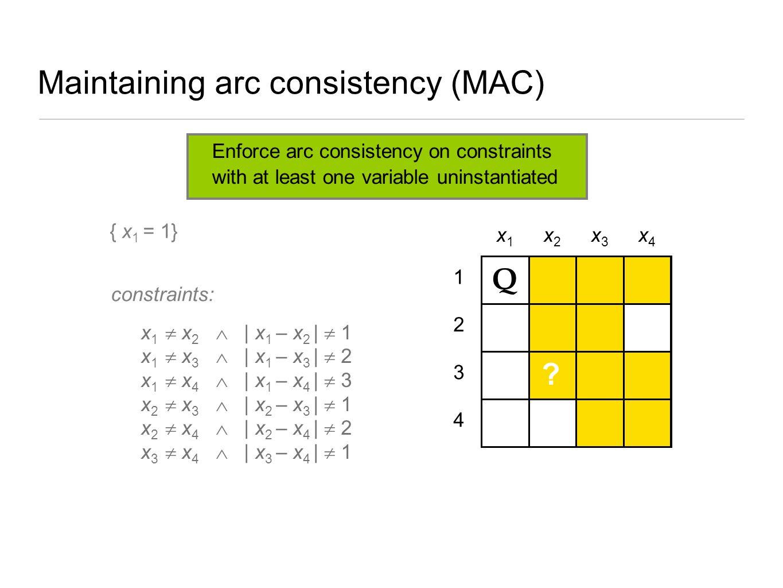 Maintaining arc consistency (MAC)