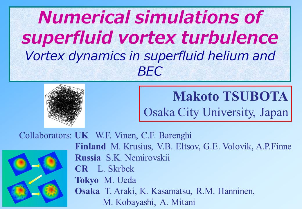 Numerical simulations of superfluid vortex turbulence Vortex dynamics in superfluid helium and BEC