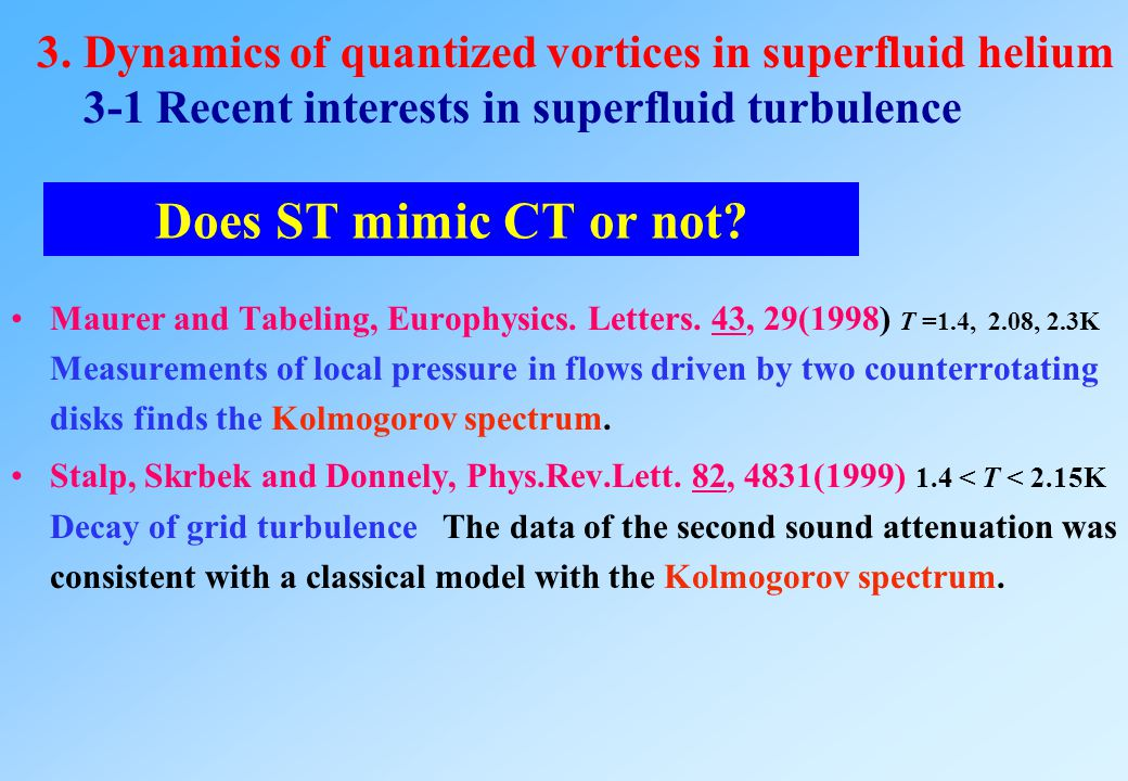 3. Dynamics of quantized vortices in superfluid helium