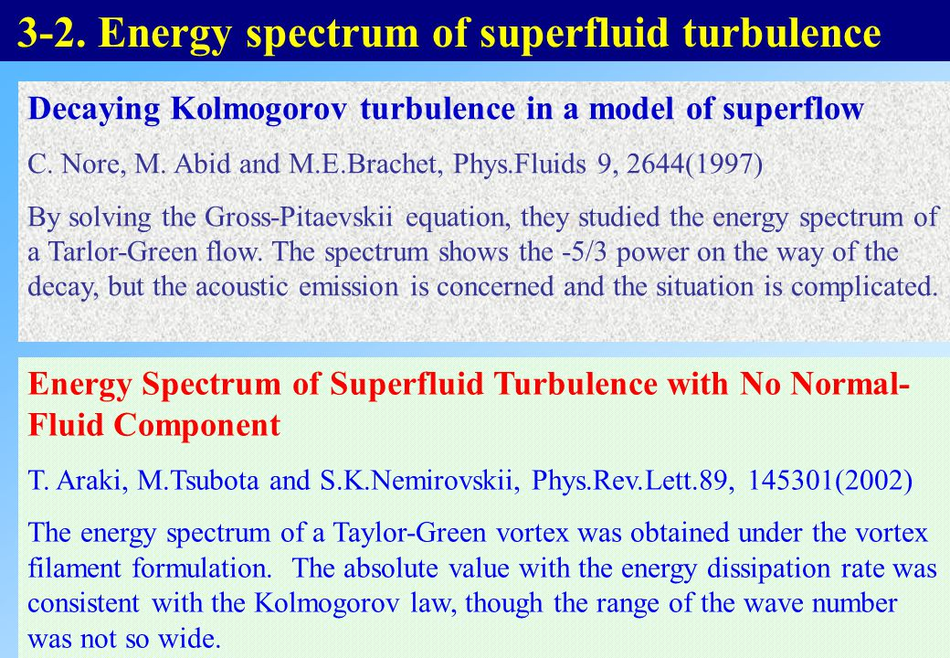 3-2. Energy spectrum of superfluid turbulence