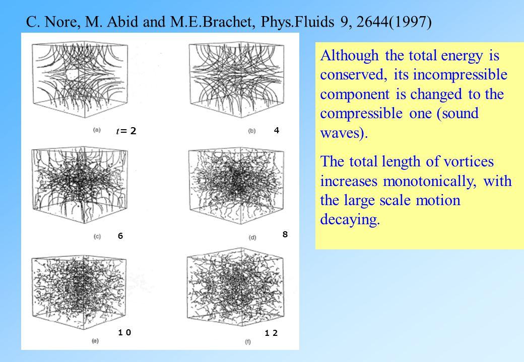 C. Nore, M. Abid and M.E.Brachet, Phys.Fluids 9, 2644(1997)