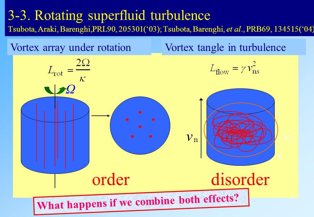 3-3. Rotating superfluid turbulence Tsubota, Araki, Barenghi,PRL90, 205301('03); Tsubota, Barenghi, et al., PRB69, 134515('04)