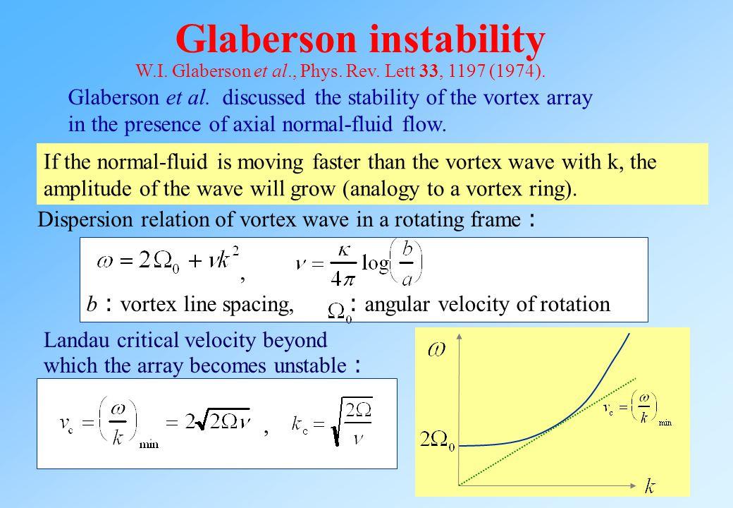 Glaberson instability