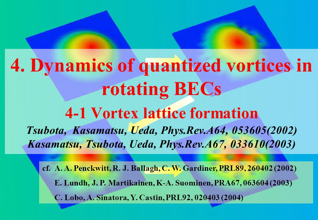 4. Dynamics of quantized vortices in rotating BECs 4-1 Vortex lattice formation Tsubota, Kasamatsu, Ueda, Phys.Rev.A64, 053605(2002) Kasamatsu, Tsubota, Ueda, Phys.Rev.A67, 033610(2003)