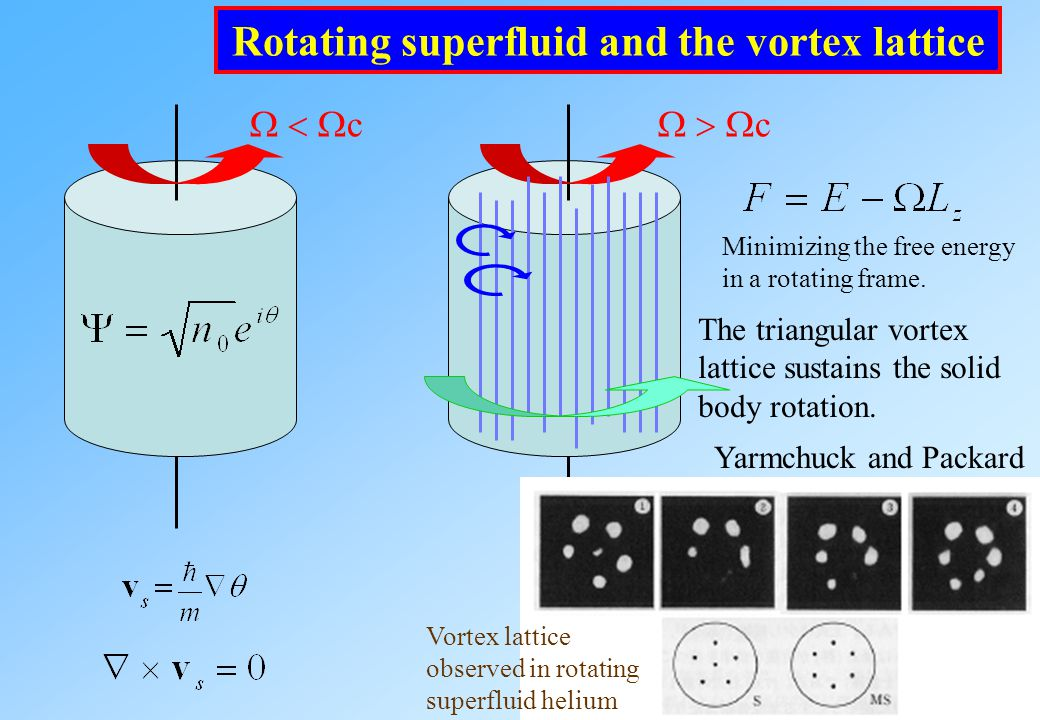 Rotating superfluid and the vortex lattice