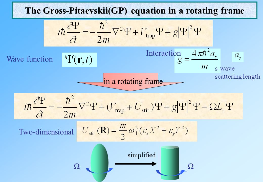 The Gross-Pitaevskii(GP) equation in a rotating frame