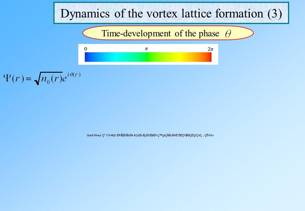 Dynamics of the vortex lattice formation (3)