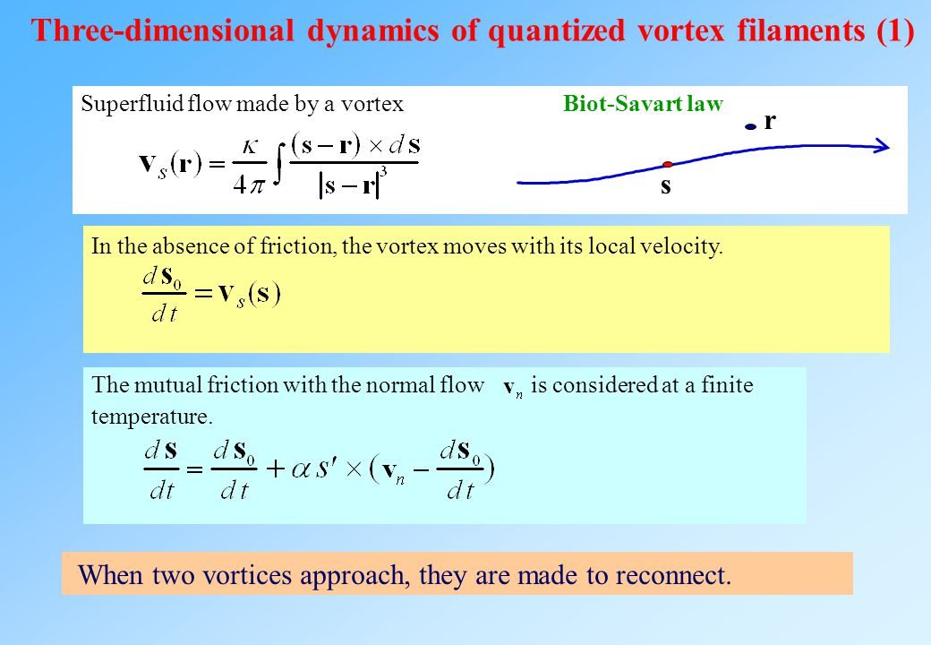 Three-dimensional dynamics of quantized vortex filaments (1)