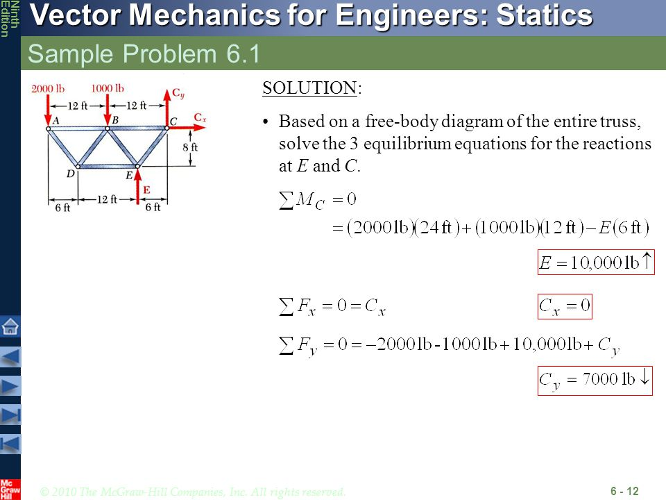 Sample Problem 6.1 SOLUTION: