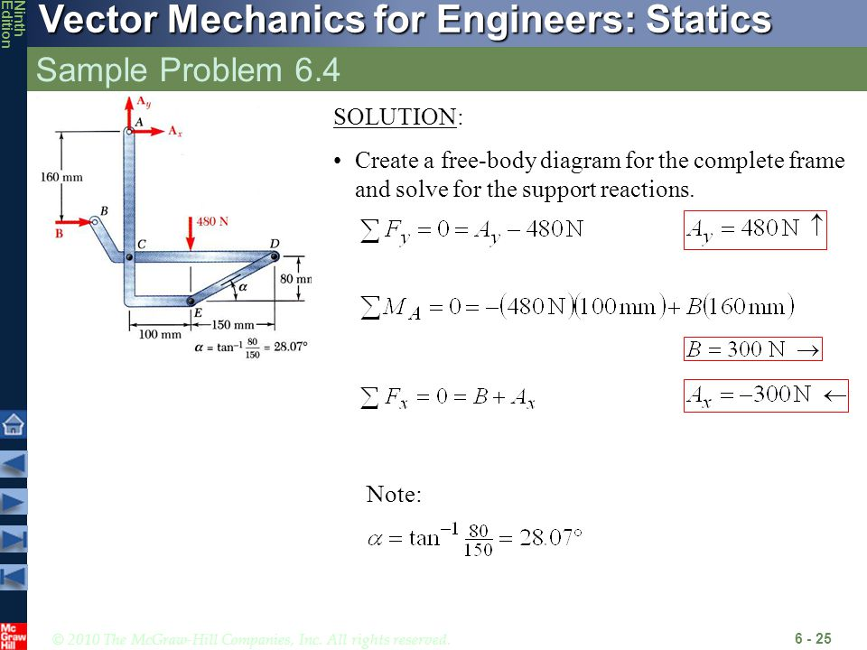 Sample Problem 6.4 SOLUTION: