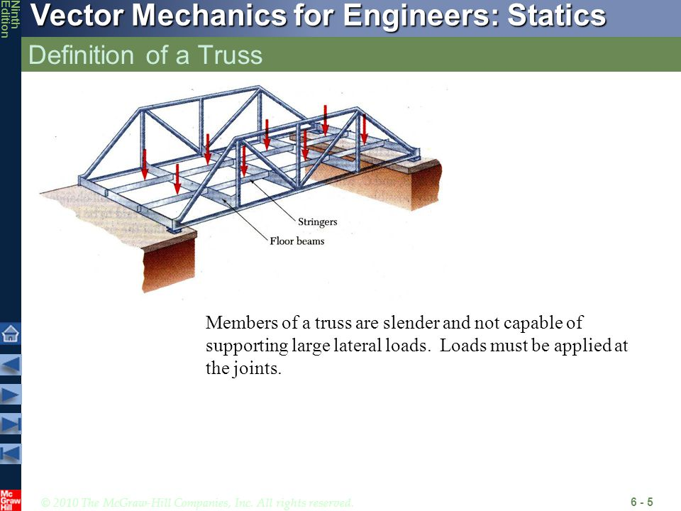 Definition of a Truss Members of a truss are slender and not capable of supporting large lateral loads.