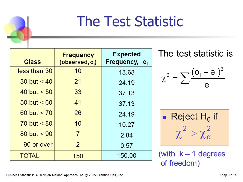 The Test Statistic Reject H0 if The test statistic is