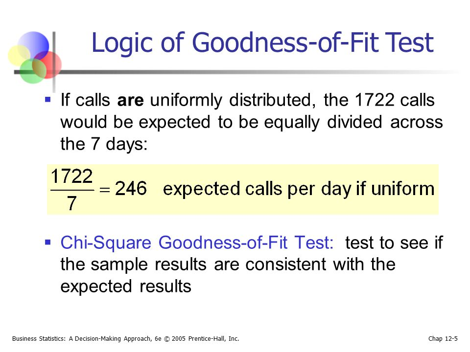 Logic of Goodness-of-Fit Test