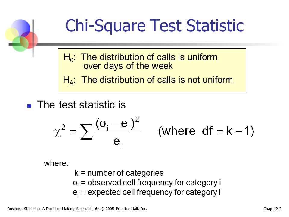 Chi-Square Test Statistic